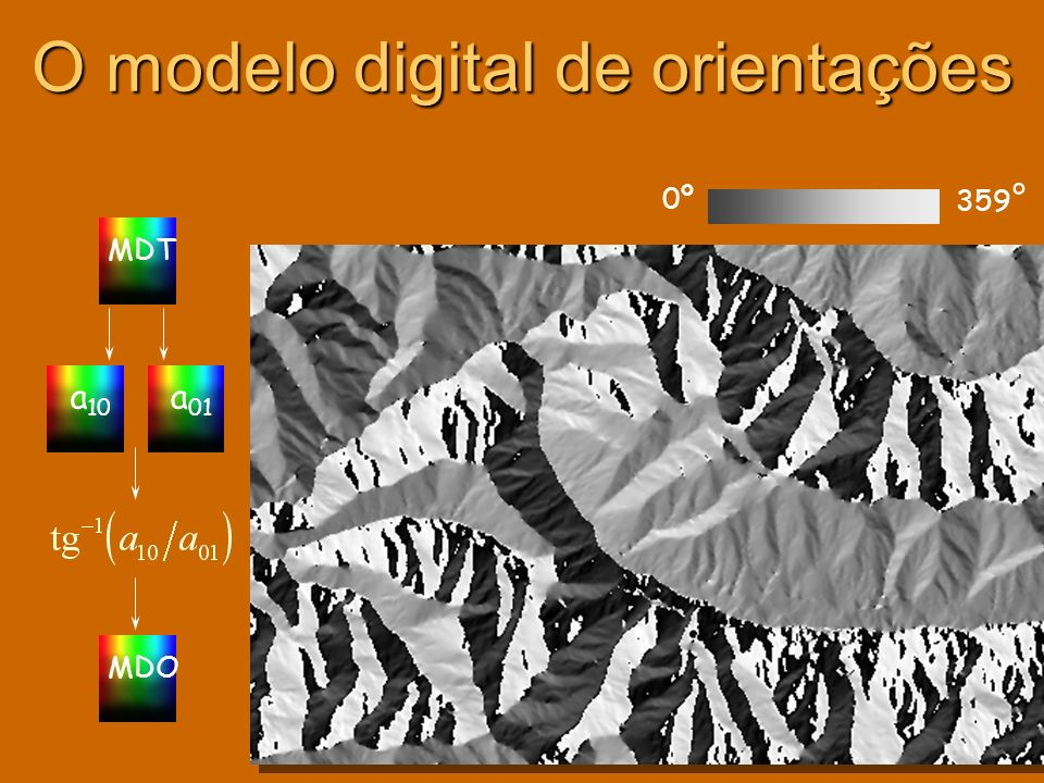 O modelo digital de orientações 359 ° 0º MDT MDO a 10 a 01