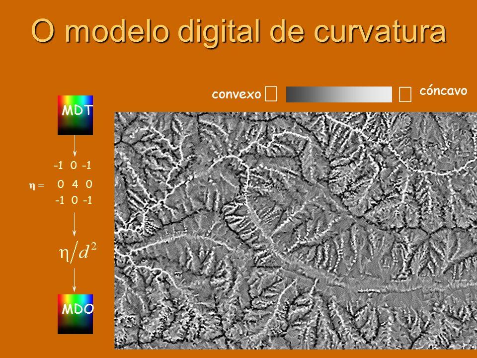 MDT 0 040 0 MDO convexo cóncavo O modelo digital de curvatura