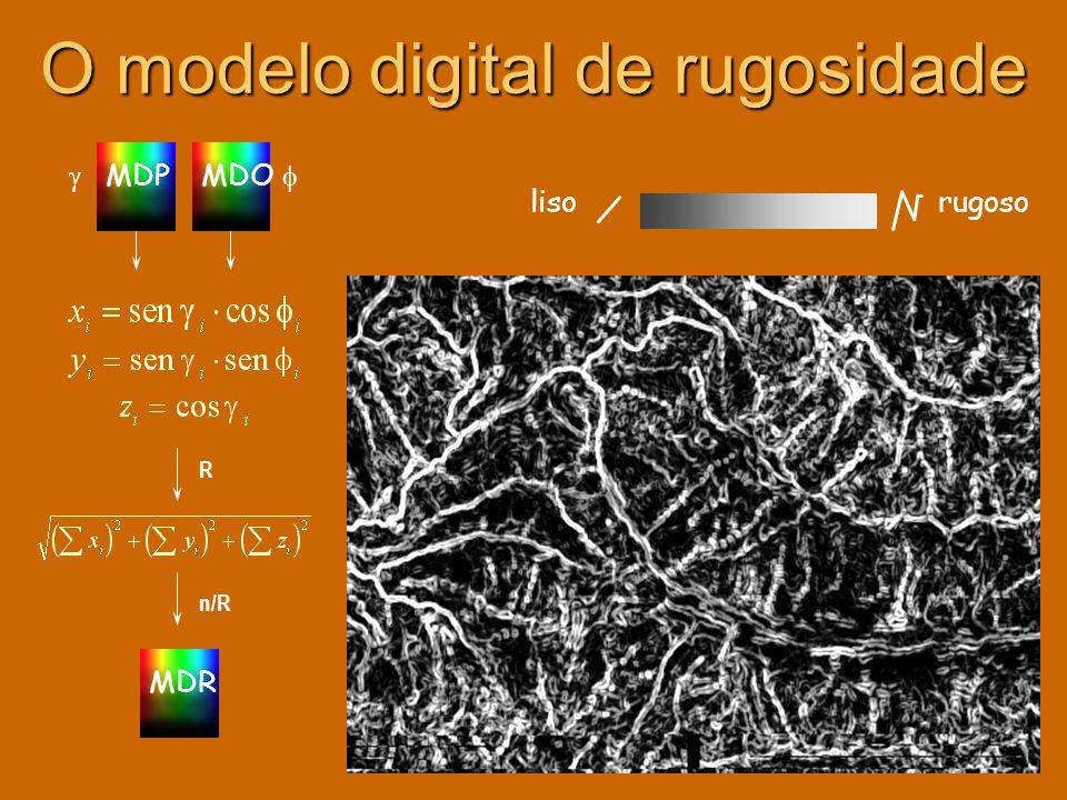 lisorugoso MDP MDR MDO R n/R O modelo digital de rugosidade