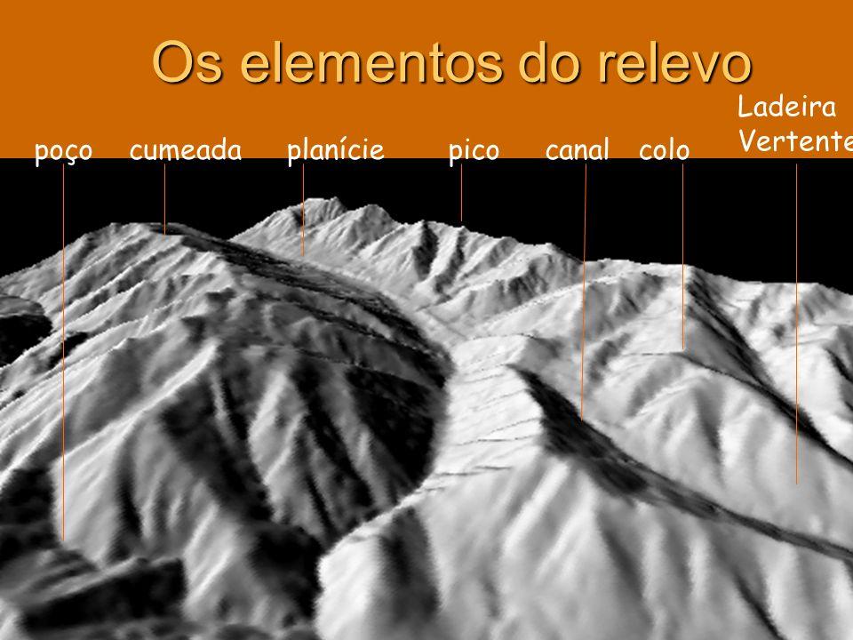 Os elementos do relevo cumeadacolocanalpoço Ladeira Vertente planíciepico
