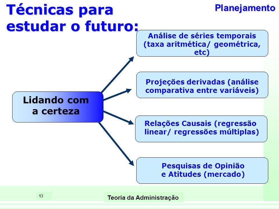 13 Teoria da Administração Técnicas para estudar o futuro: Lidando com a certeza Análise de séries temporais (taxa aritmética/ geométrica, etc) Projeç