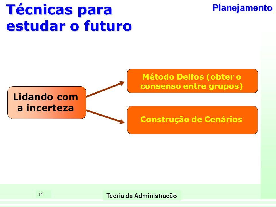 14 Teoria da Administração Técnicas para estudar o futuro Construção de Cenários Método Delfos (obter o consenso entre grupos) Lidando com a incerteza