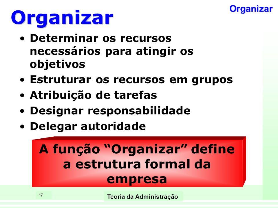 17 Teoria da Administração Organizar Determinar os recursos necessários para atingir os objetivos Estruturar os recursos em grupos Atribuição de taref