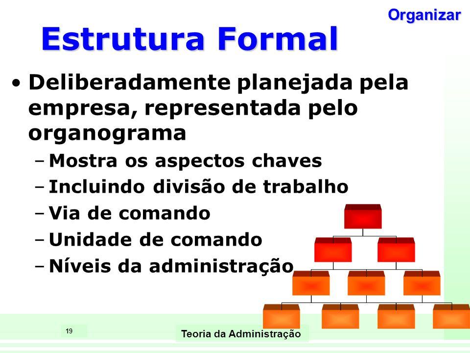 19 Teoria da Administração Estrutura Formal Deliberadamente planejada pela empresa, representada pelo organograma –Mostra os aspectos chaves –Incluind