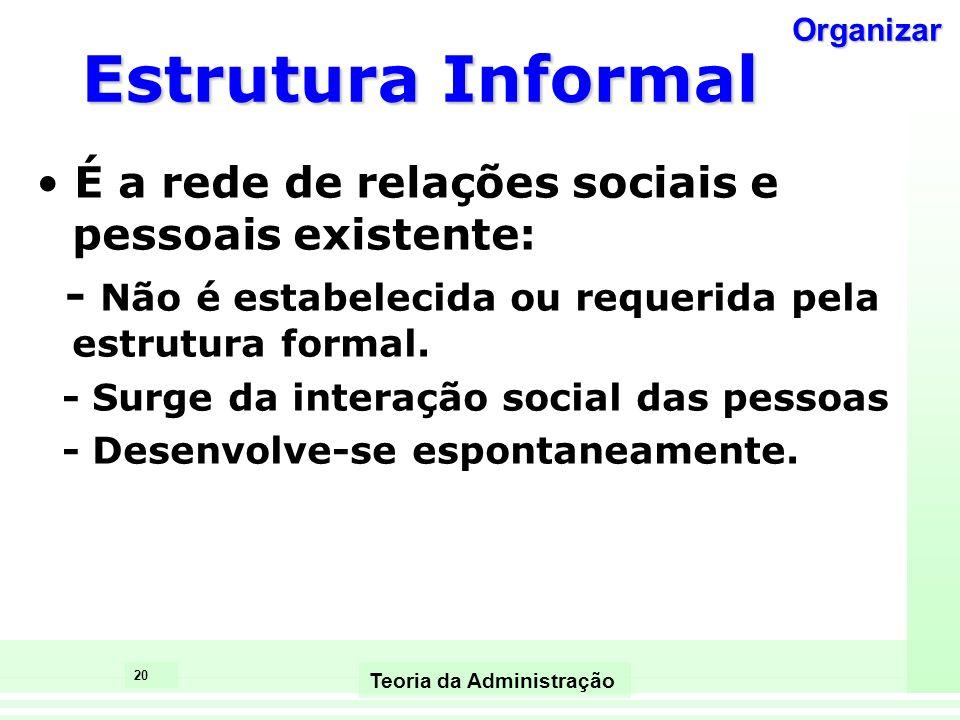 20 Teoria da Administração Estrutura Informal É a rede de relações sociais e pessoais existente: - Não é estabelecida ou requerida pela estrutura form