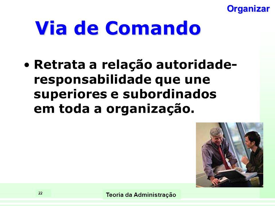 22 Teoria da Administração Via de Comando Retrata a relação autoridade- responsabilidade que une superiores e subordinados em toda a organização. Orga