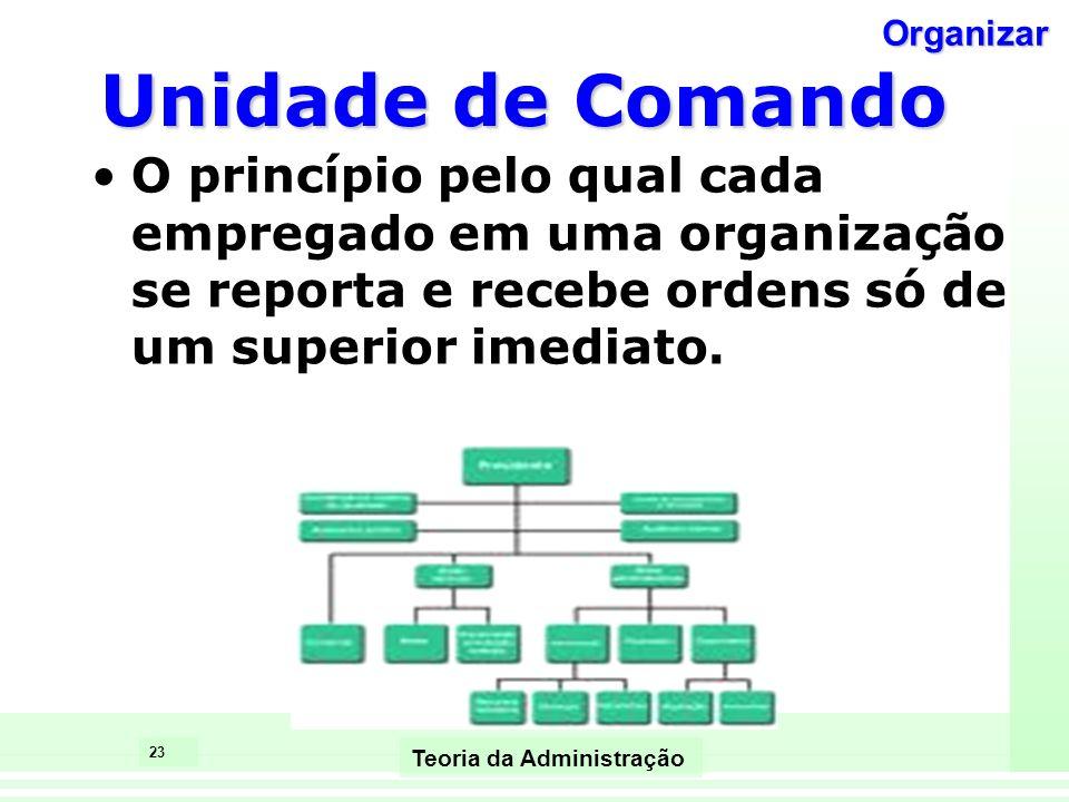 23 Teoria da Administração Unidade de Comando O princípio pelo qual cada empregado em uma organização se reporta e recebe ordens só de um superior ime