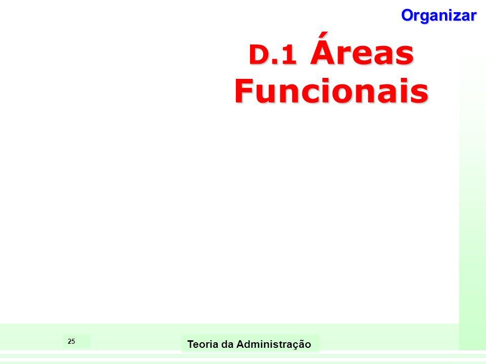 25 Teoria da Administração D.1 Áreas Funcionais Organizar