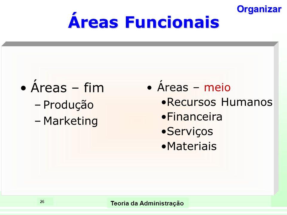 26 Teoria da Administração Áreas Funcionais Áreas – fim –Produção –Marketing Áreas – meio Recursos Humanos Financeira Serviços Materiais Organizar