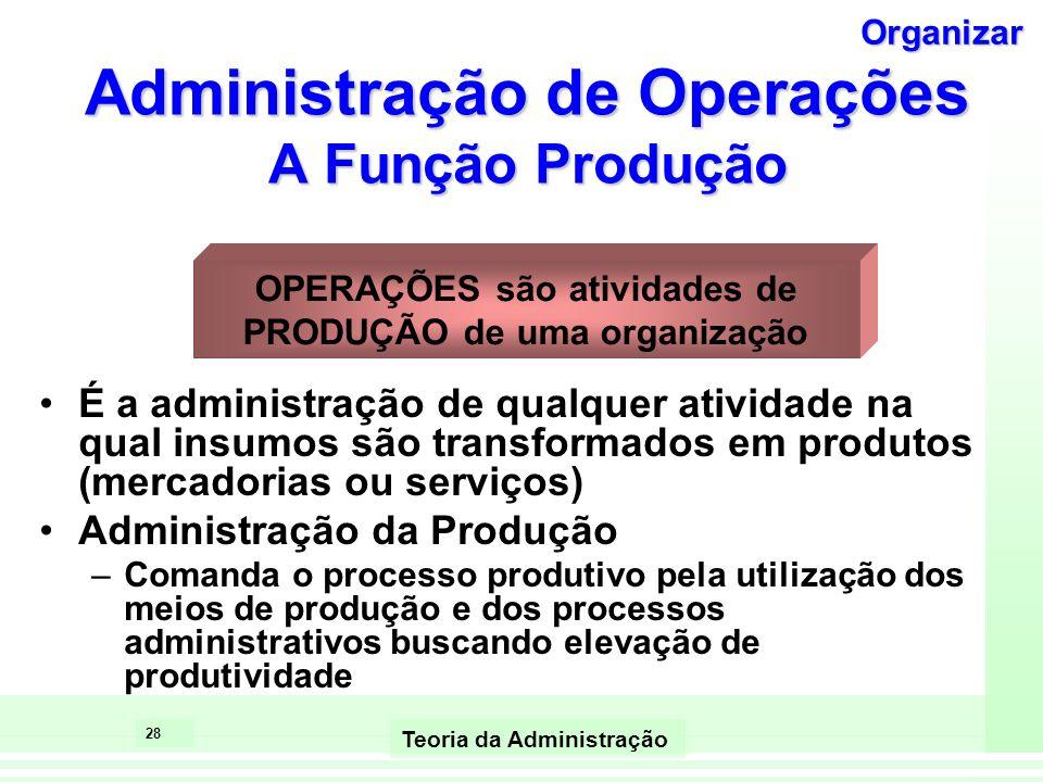 28 Teoria da Administração Administração de Operações A Função Produção É a administração de qualquer atividade na qual insumos são transformados em p