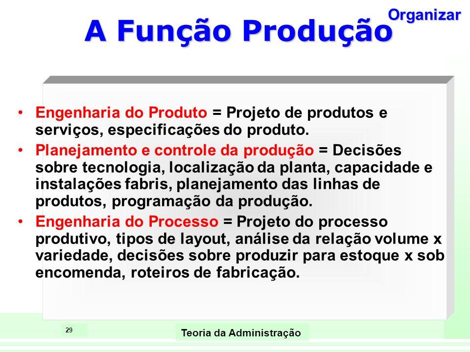 29 Teoria da Administração A Função Produção Engenharia do Produto = Projeto de produtos e serviços, especificações do produto. Planejamento e control