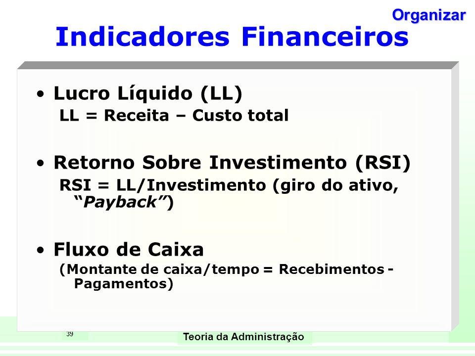 39 Teoria da Administração Lucro Líquido (LL) LL = Receita – Custo total Retorno Sobre Investimento (RSI) RSI = LL/Investimento (giro do ativo,Payback