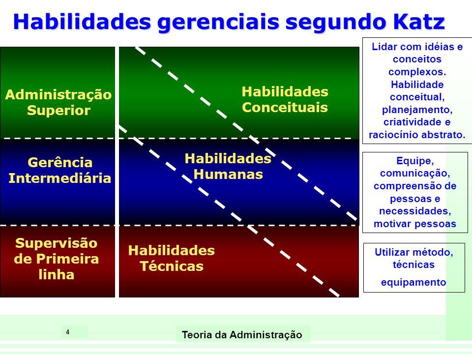 4 Teoria da Administração Habilidades gerenciais segundo Katz Administração Superior Gerência Intermediária Supervisão de Primeira linha Habilidades C