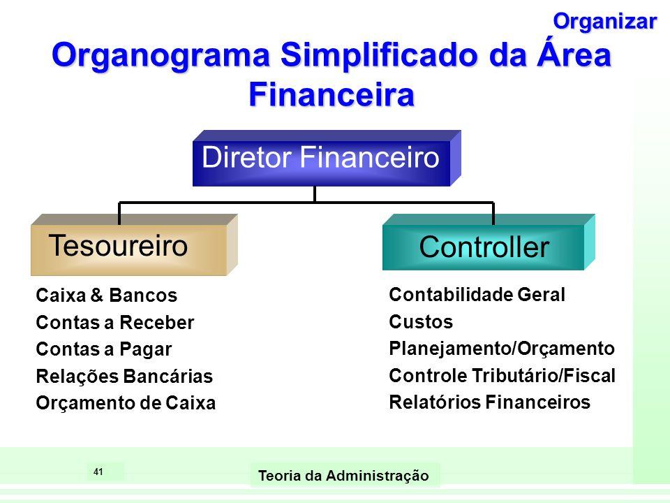 41 Teoria da Administração Diretor Financeiro Tesoureiro Controller Caixa & Bancos Contas a Receber Contas a Pagar Relações Bancárias Orçamento de Cai