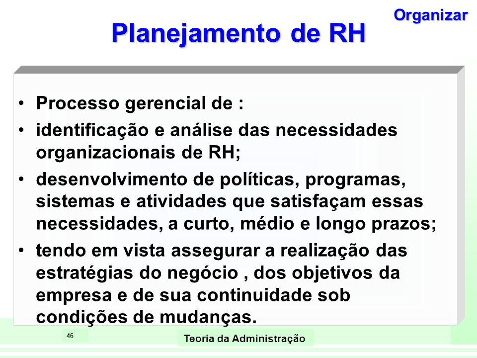 46 Teoria da Administração Planejamento de RH Processo gerencial de : identificação e análise das necessidades organizacionais de RH; desenvolvimento