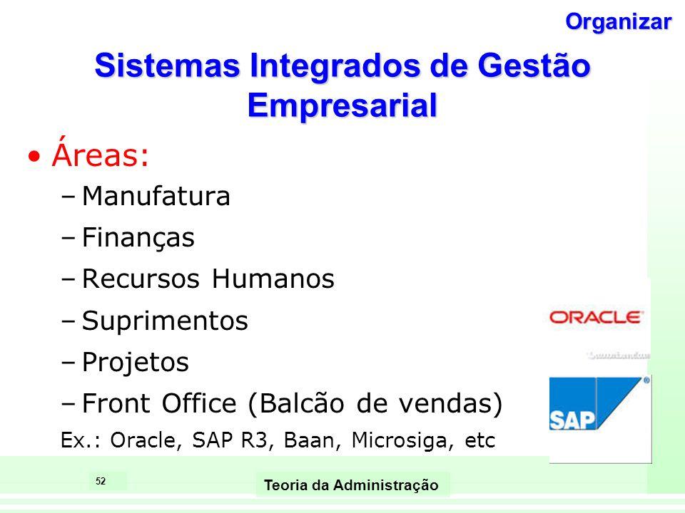 52 Teoria da Administração Áreas: –Manufatura –Finanças –Recursos Humanos –Suprimentos –Projetos –Front Office (Balcão de vendas) Ex.: Oracle, SAP R3,