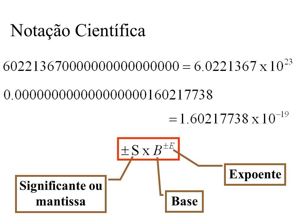 Representação em binário 1 bit de sinal (0=+ e 1= -) Forma normalizada: 0.1 bbbbb...