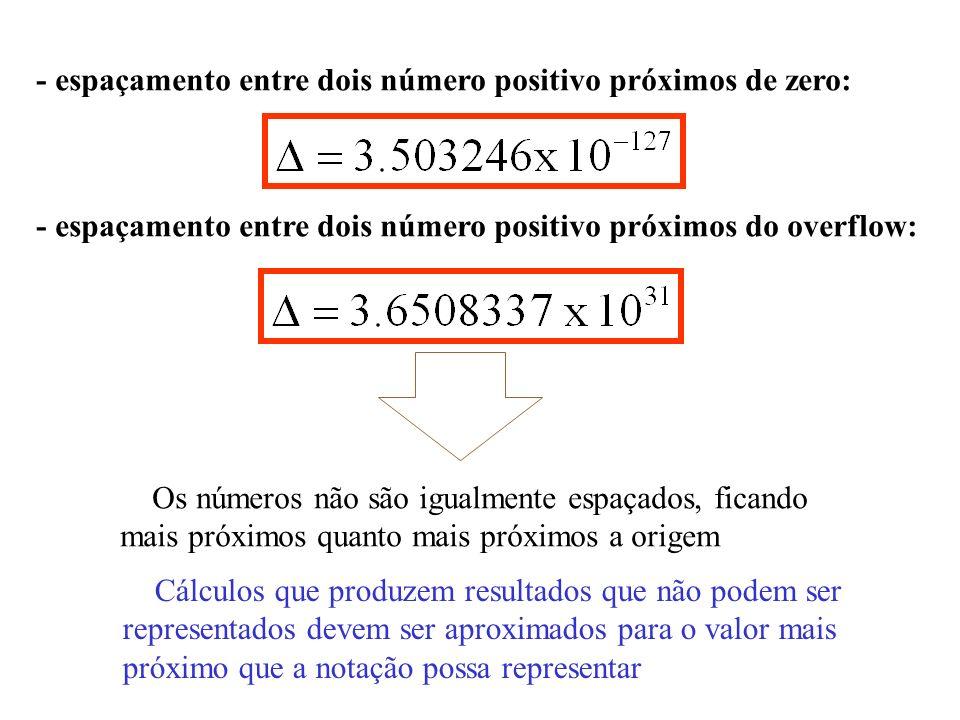 - espaçamento entre dois número positivo próximos do overflow: - espaçamento entre dois número positivo próximos de zero: Os números não são igualment