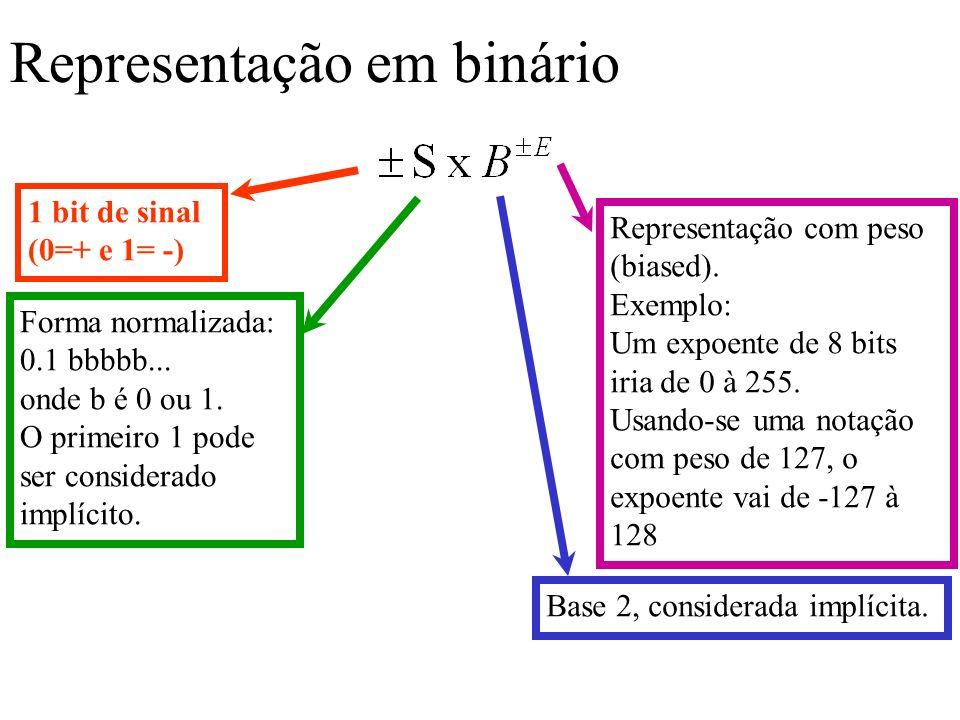 Representação em binário 1 bit de sinal (0=+ e 1= -) Forma normalizada: 0.1 bbbbb... onde b é 0 ou 1. O primeiro 1 pode ser considerado implícito. Bas