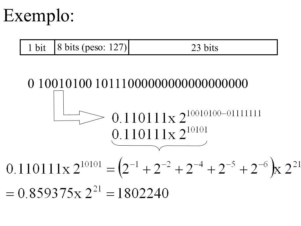 23 bits 8 bits (peso: 127) 1 bit 0 00000000 00000000000000000000000 - menor número positivo que pode ser representado: - total de números que podem ser representados: 0 11111111 11111111111111111111111 - maior número positivo que pode ser representado: