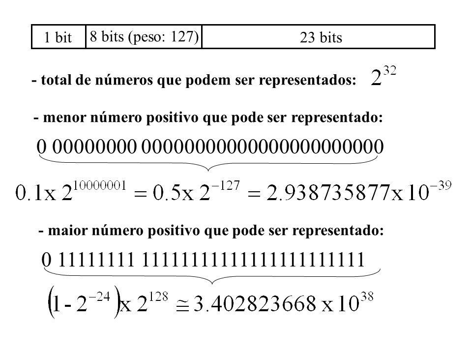 23 bits 8 bits (peso: 127) 1 bit 1 00000000 00000000000000000000000 - menor número negativo que pode ser representado: 1 11111111 11111111111111111111111 - maior número negativo que pode ser representado: