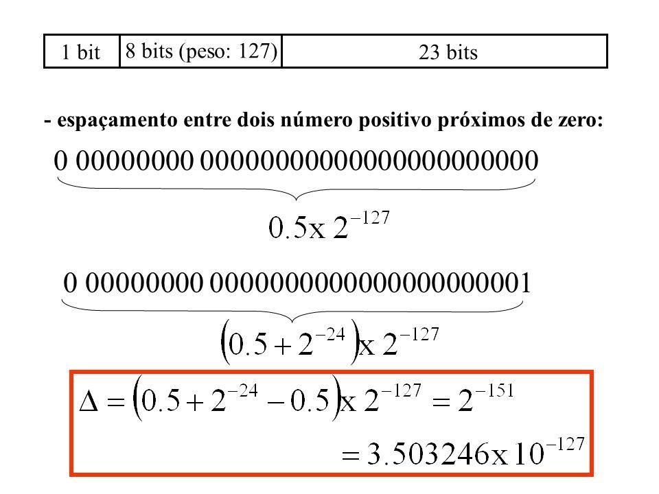 23 bits 8 bits (peso: 127) 1 bit 0 00000000 00000000000000000000000 - espaçamento entre dois número positivo próximos de zero: 0 00000000 000000000000