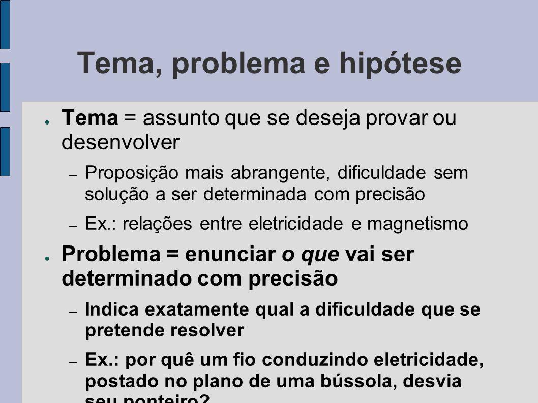 Tema, problema e hipótese Tema = assunto que se deseja provar ou desenvolver – Proposição mais abrangente, dificuldade sem solução a ser determinada c
