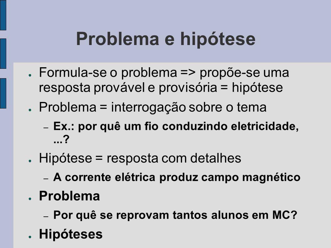 Problema e hipótese Formula-se o problema => propõe-se uma resposta provável e provisória = hipótese Problema = interrogação sobre o tema – Ex.: por q