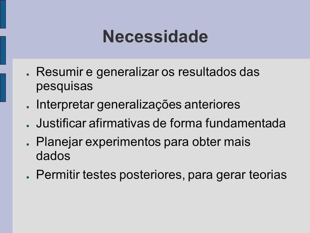 Necessidade Resumir e generalizar os resultados das pesquisas Interpretar generalizações anteriores Justificar afirmativas de forma fundamentada Plane