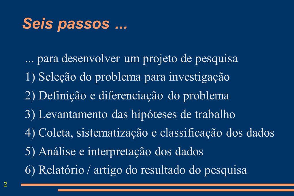 2 Seis passos...... para desenvolver um projeto de pesquisa 1) Seleção do problema para investigação 2) Definição e diferenciação do problema 3) Levan
