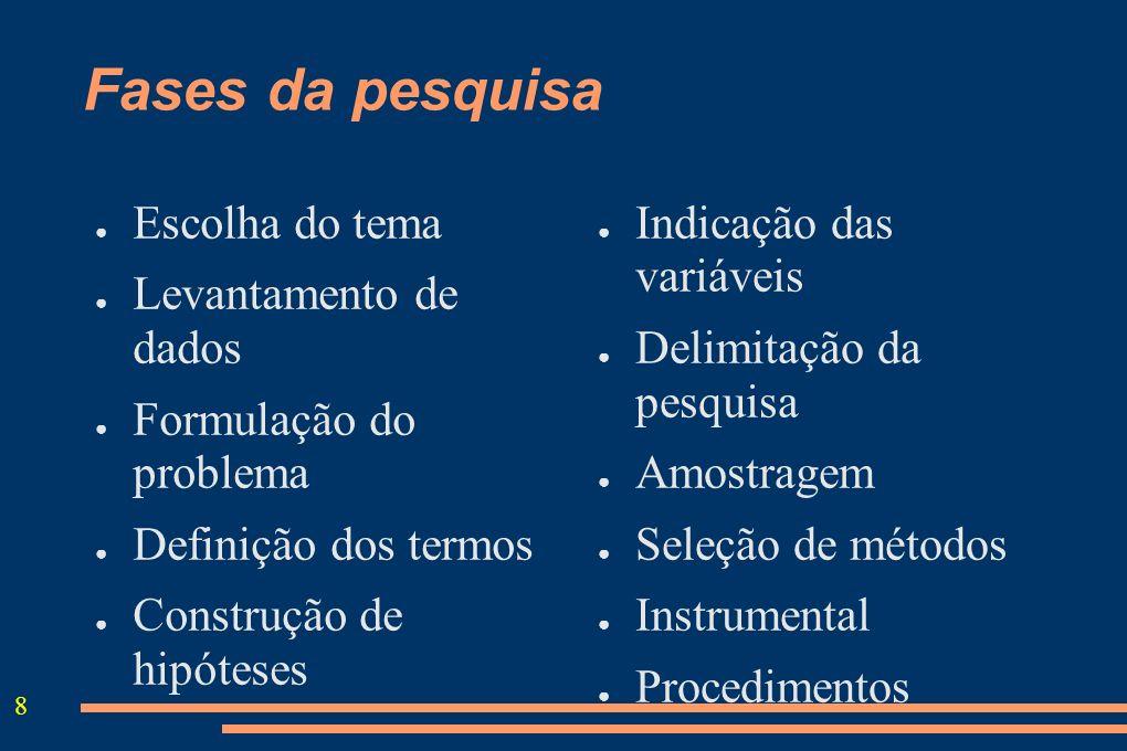 8 Fases da pesquisa Escolha do tema Levantamento de dados Formulação do problema Definição dos termos Construção de hipóteses Indicação das variáveis