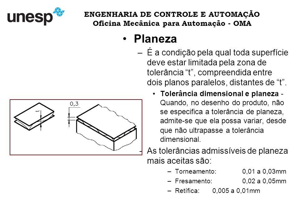 ENGENHARIA DE CONTROLE E AUTOMAÇÃO Oficina Mecânica para Automação - OMA Planeza –É a condição pela qual toda superfície deve estar limitada pela zona de tolerância t, compreendida entre dois planos paralelos, distantes de t.
