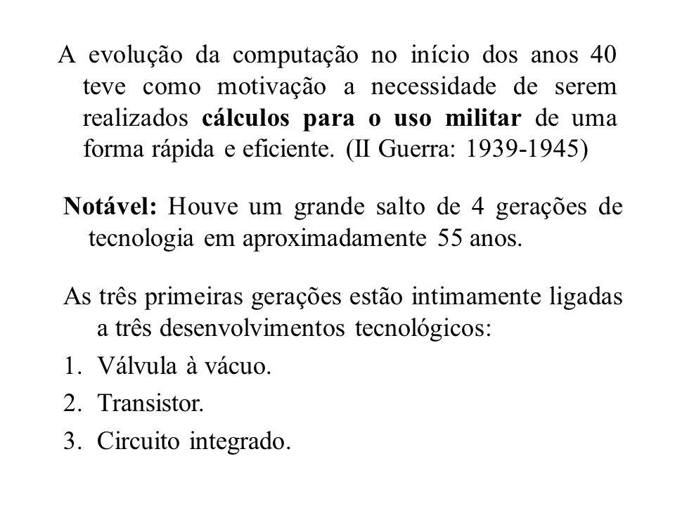 A evolução da computação no início dos anos 40 teve como motivação a necessidade de serem realizados cálculos para o uso militar de uma forma rápida e