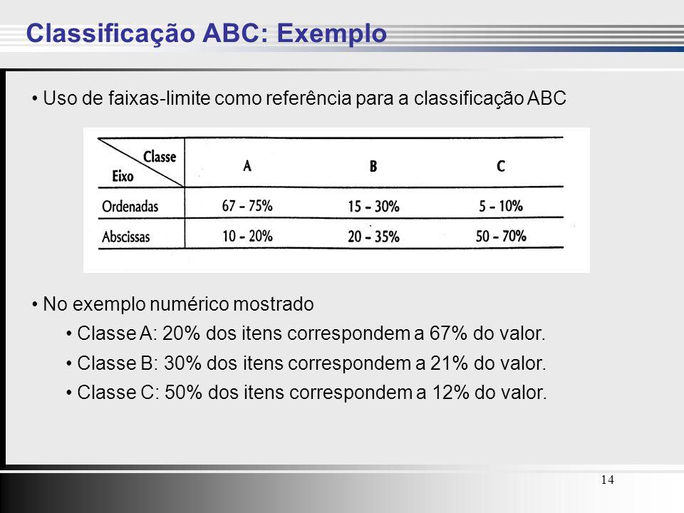 14 Classificação ABC: Exemplo Uso de faixas-limite como referência para a classificação ABC No exemplo numérico mostrado Classe A: 20% dos itens corre