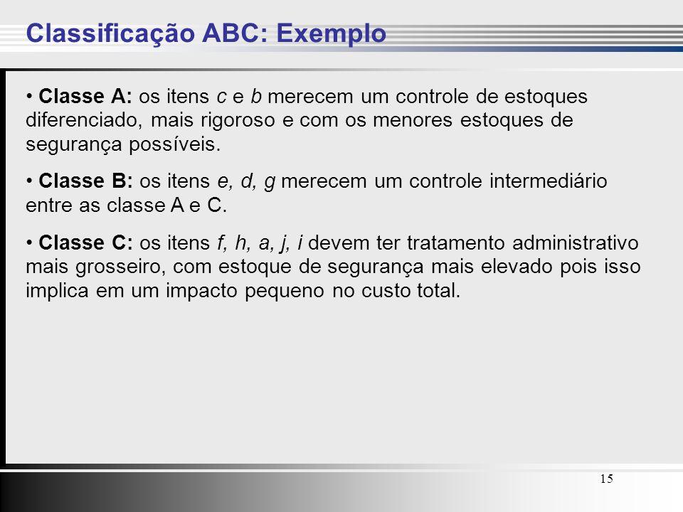 15 Classificação ABC: Exemplo Classe A: os itens c e b merecem um controle de estoques diferenciado, mais rigoroso e com os menores estoques de segura