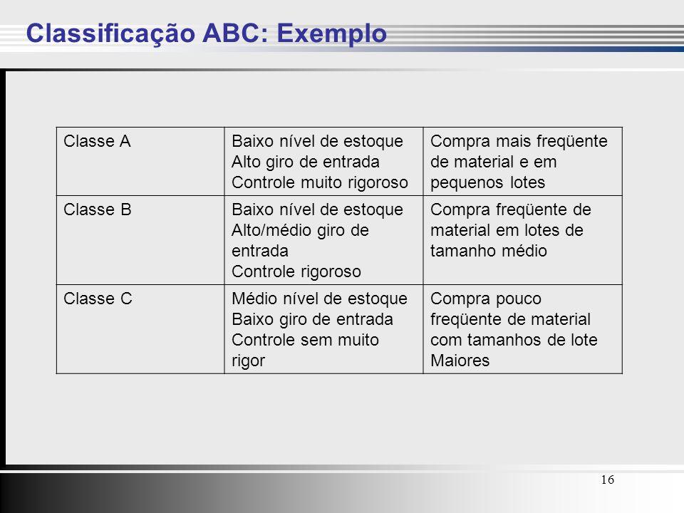 16 Classificação ABC: Exemplo Classe ABaixo nível de estoque Alto giro de entrada Controle muito rigoroso Compra mais freqüente de material e em peque