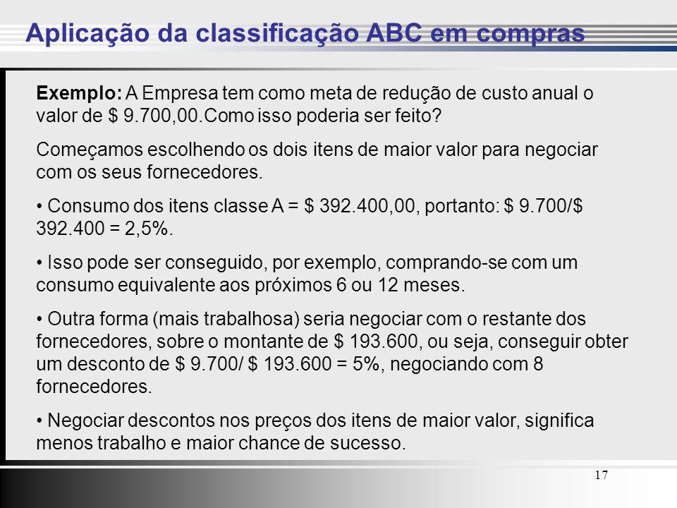 17 Aplicação da classificação ABC em compras Exemplo: A Empresa tem como meta de redução de custo anual o valor de $ 9.700,00.Como isso poderia ser fe