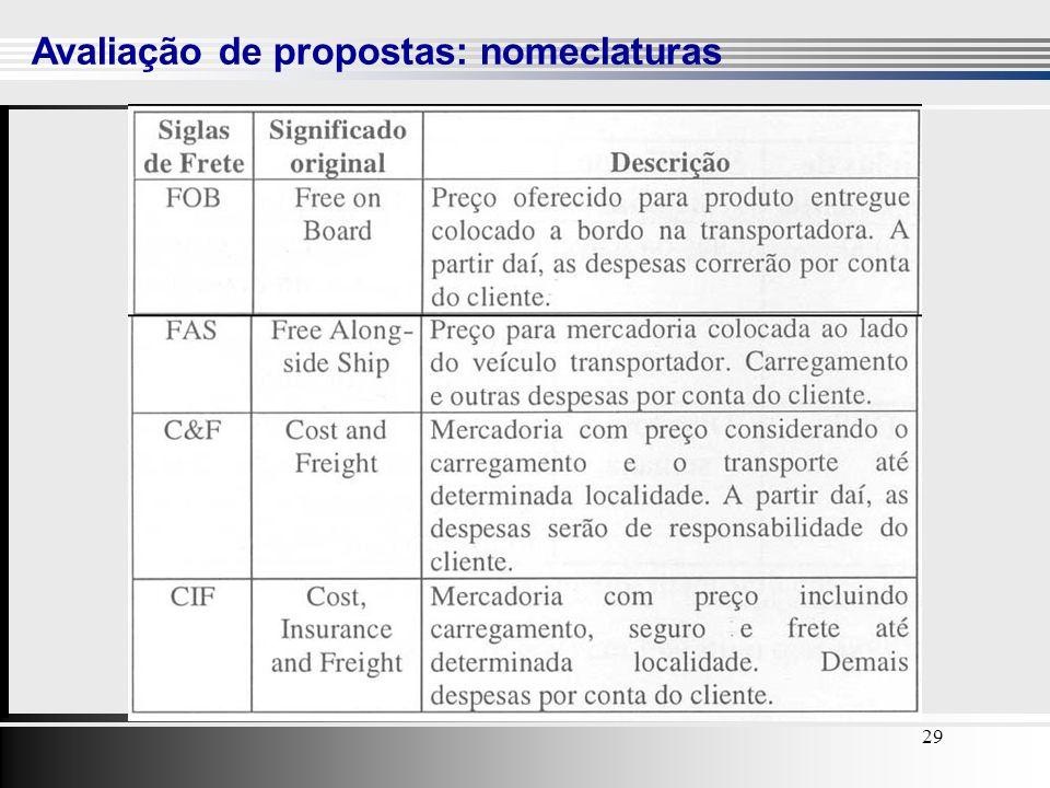 29 Avaliação de propostas: nomeclaturas 29