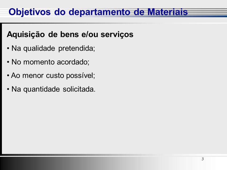 3 Aquisição de bens e/ou serviços Na qualidade pretendida; No momento acordado; Ao menor custo possível; Na quantidade solicitada. Objetivos do depart