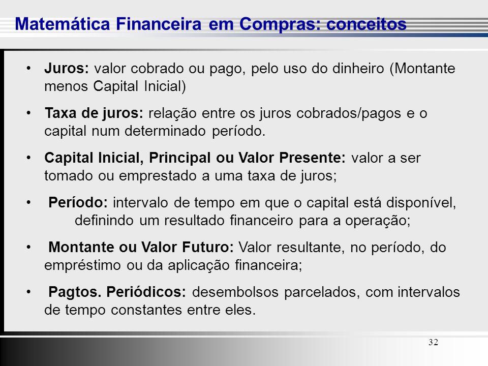 32 Matemática Financeira em Compras: conceitos 32 Juros: valor cobrado ou pago, pelo uso do dinheiro (Montante menos Capital Inicial) Taxa de juros: r