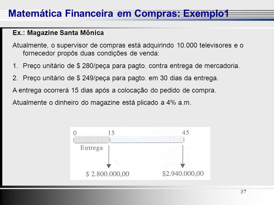 37 Matemática Financeira em Compras: Exemplo1 37 Ex.: Magazine Santa Mônica Atualmente, o supervisor de compras está adquirindo 10.000 televisores e o