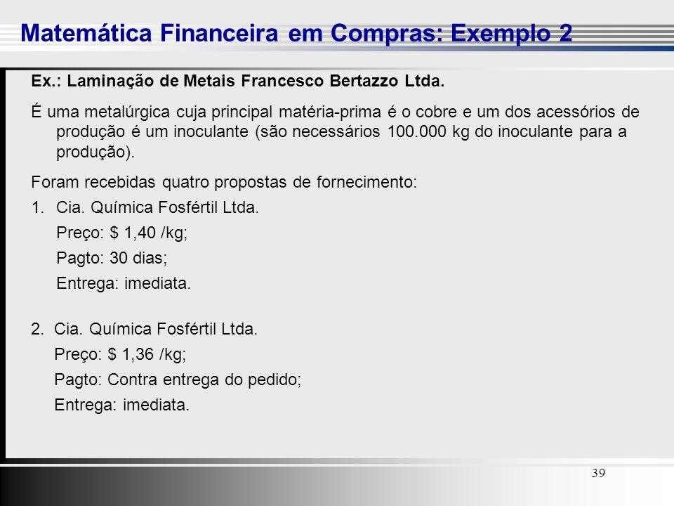 39 Matemática Financeira em Compras: Exemplo 2 39 Ex.: Laminação de Metais Francesco Bertazzo Ltda. É uma metalúrgica cuja principal matéria-prima é o
