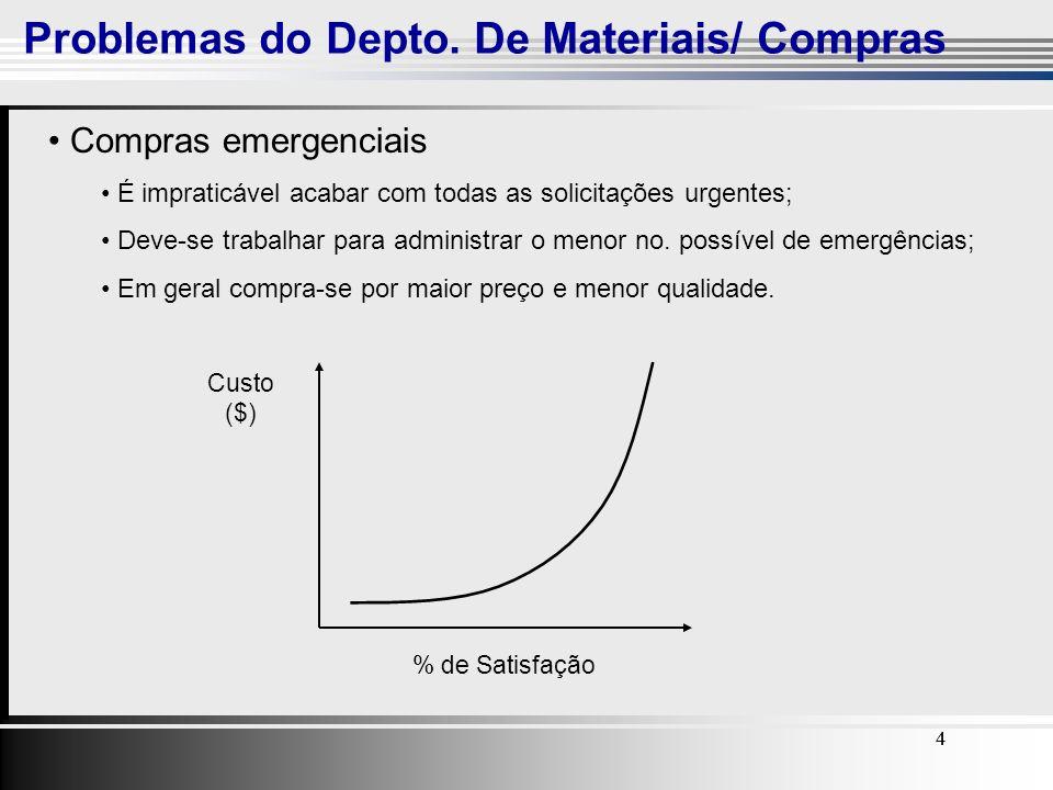 35 Matemática Financeira em Compras 35 Capital InicialPeríodoTaxaJurosSaldo final 100.000,00110% 10.000,00 110.000,00 100.000,00210% 10.000,00 120.000,00 100.000,00310% 10.000,00 130.000,00 100.000,00410% 10.000,00 140.000,00 100.000,00510% 10.000,00 150.000,00 Juros Simples: a remuneração ocorre somente sobre o principal (capital inicial)
