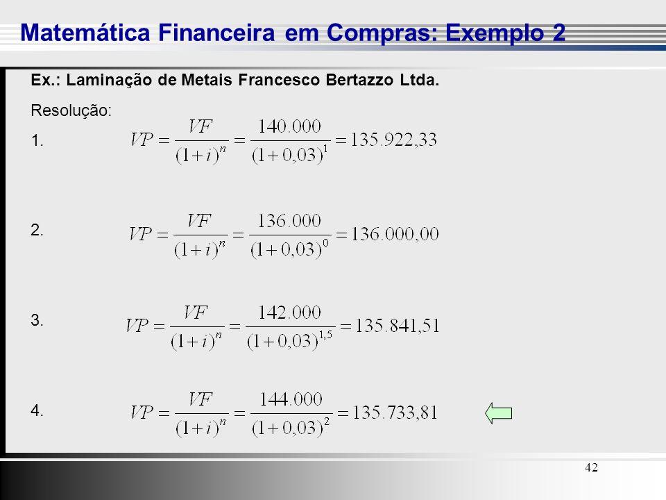 42 Ex.: Laminação de Metais Francesco Bertazzo Ltda. Resolução: 1. 2. 3. 4. Matemática Financeira em Compras: Exemplo 2