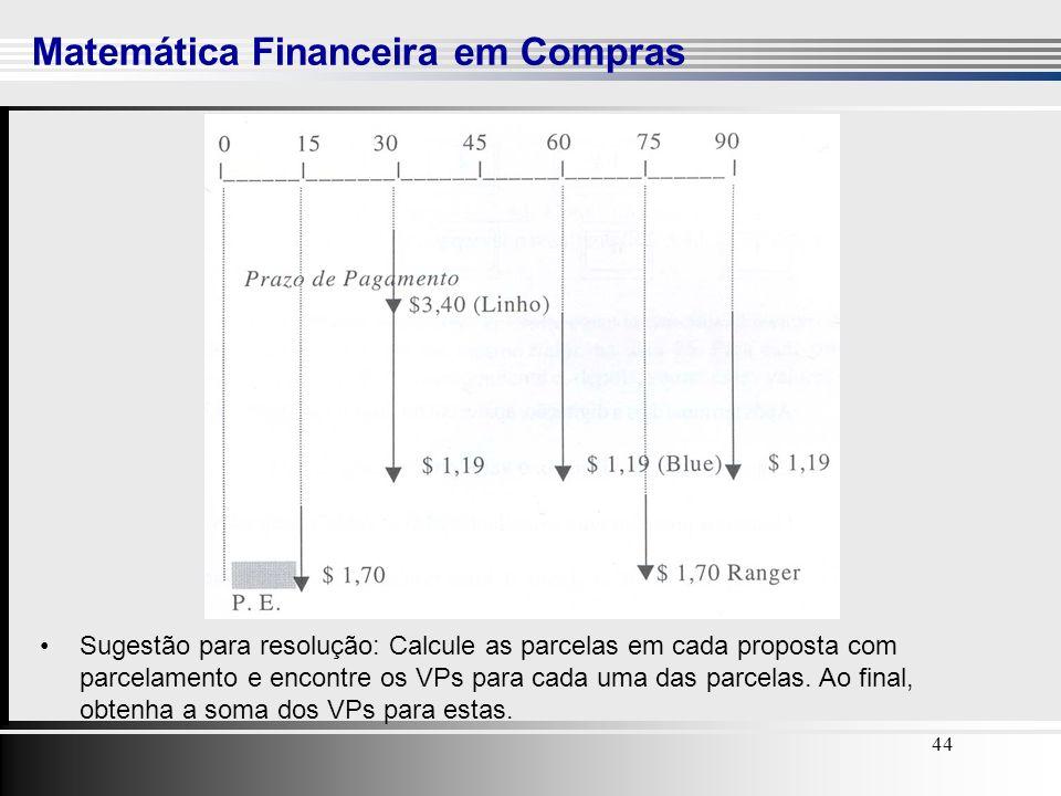 44 Matemática Financeira em Compras 44 Sugestão para resolução: Calcule as parcelas em cada proposta com parcelamento e encontre os VPs para cada uma