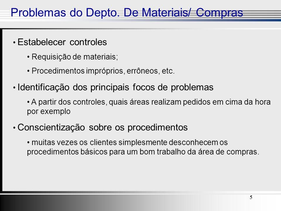 555 Problemas do Depto. De Materiais/ Compras Estabelecer controles Requisição de materiais; Procedimentos impróprios, errôneos, etc. Identificação do