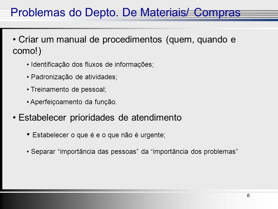 666 Problemas do Depto. De Materiais/ Compras Criar um manual de procedimentos (quem, quando e como!) Identificação dos fluxos de informações; Padroni