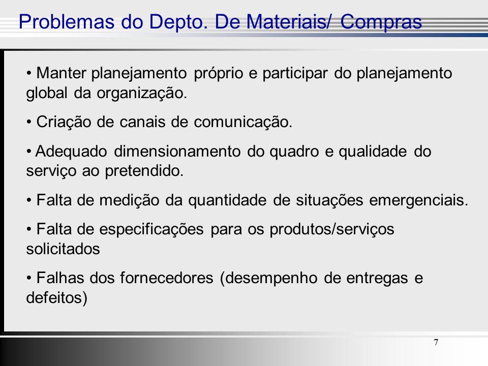 777 Problemas do Depto. De Materiais/ Compras Manter planejamento próprio e participar do planejamento global da organização. Criação de canais de com