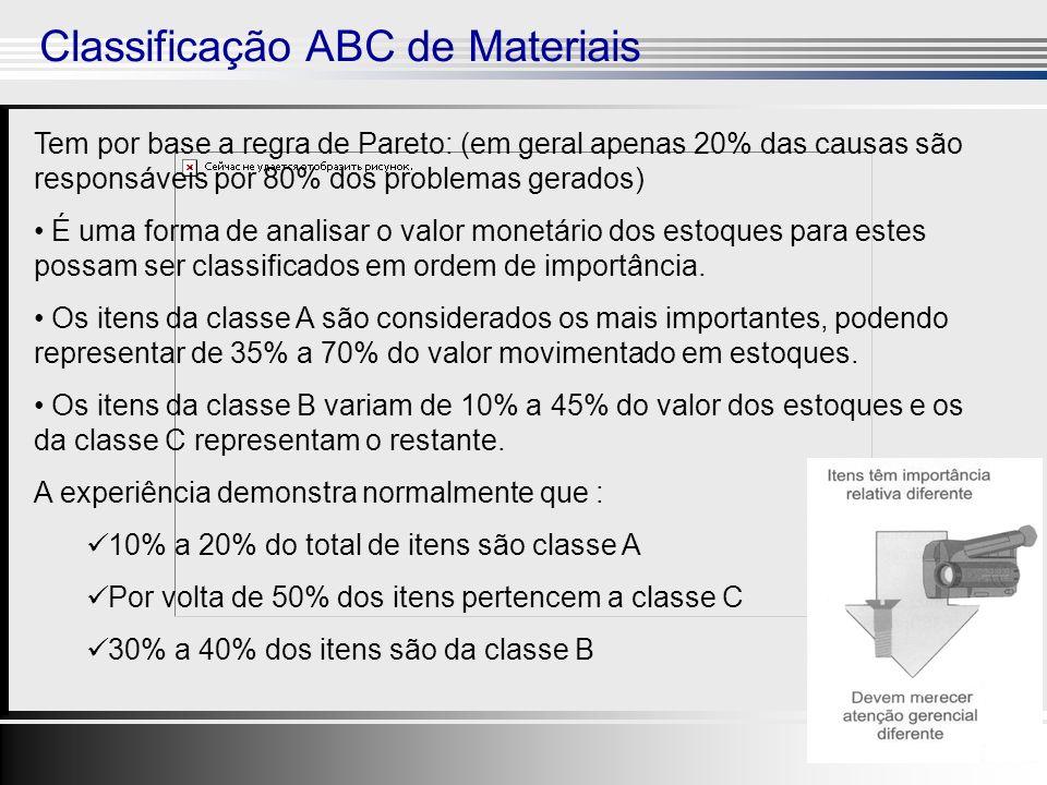 99999 Classificação ABC de Materiais Tem por base a regra de Pareto: (em geral apenas 20% das causas são responsáveis por 80% dos problemas gerados) É