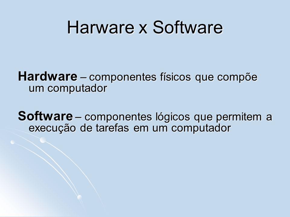 Harware x Software Hardware – componentes físicos que compõe um computador Software – componentes lógicos que permitem a execução de tarefas em um com